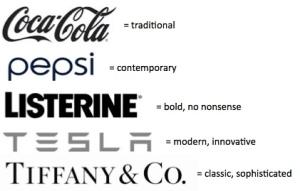 fonts for blog